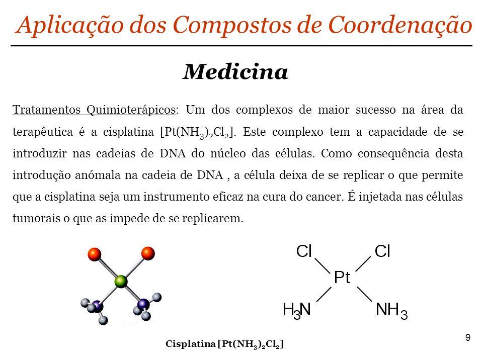 Cisplatina [Pt(NH3)2Cl2]